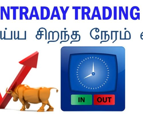 Intrady Trading Time (New)